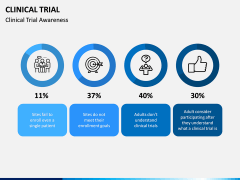 Clinical Trial PPT Slide 2