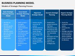 Business Planning Model PPT Slide 3