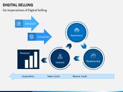Digital Selling PPT Slide 6