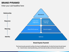 Brand Pyramid PPT Slide 6