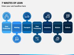 7 Wastes Of Lean PPT Slide 2