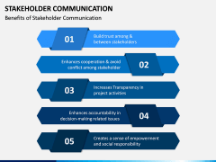 Stakeholder Communication PPT Slide 6
