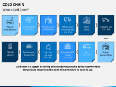 Cold Chain PPT Slide 1