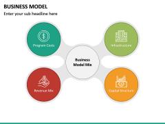 Business Model PPT Slide 22