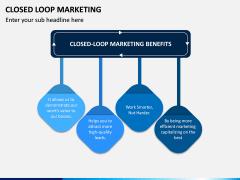 Closed Loop Marketing PPT Slide 7