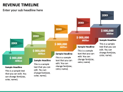 Revenue Timeline PPT Slide 5