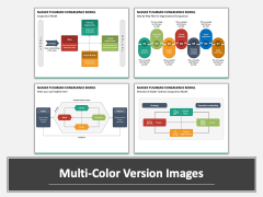 Tushman Congruence Model Multicolor Combined
