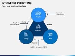 Internet of Everything PPT Slide 5
