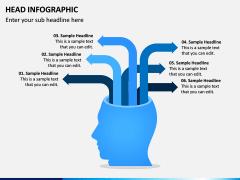 Head Infographics PPT Slide 2