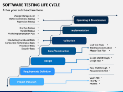 Software Testing Life Cycle (STLC) PPT Slide 4