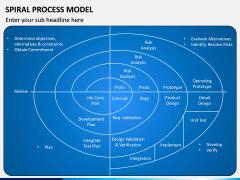 Spiral Process Model PPT Slide 3