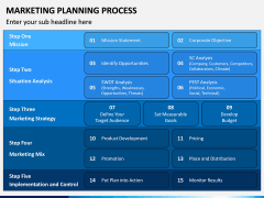 Marketing Planning Process PPT Slide 6
