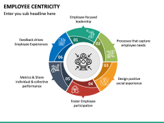 Employee Centricity PPT Slide 6