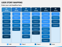 User Story Mapping PPT Slide 2
