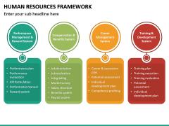 Human Resources Framework PPT Slide 19