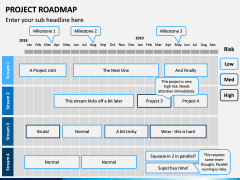 Project Roadmap PPT Slide 2