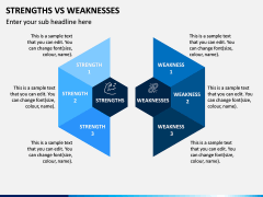 Strengths Vs Weaknesses PPT Slide 6
