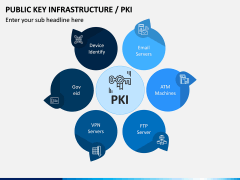 Public Key Infrastructure PPT Slide 1