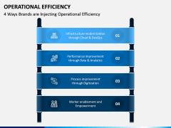Operational Efficiency PPT Slide 2