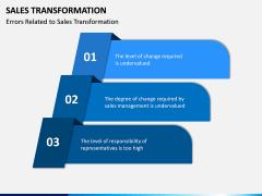 Sales Transformation PPT Slide 6