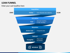 Lean Funnel PPT Slide 6
