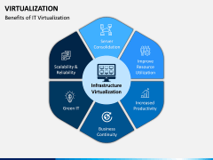 Virtualization PPT Slide 10