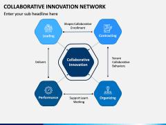 Collaborative Innovation Network PPT Slide 2