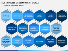 Sustainable Development Goals PPT Slide 1