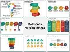 Marketing Evaluation PPT MC Combined