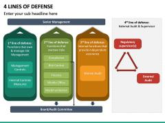 4 Lines of Defense PPT Slide 6