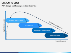 Design To Cost PPT Slide 5