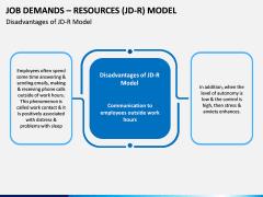 Job Demands - Resources (JD-R) Model PPT Slide 12