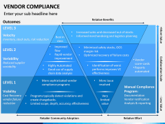 Vendor Compliance PPT Slide 7