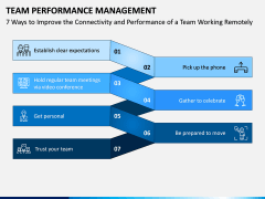 Team Performance Management PPT Slide 8
