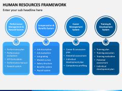 Human Resources Framework PPT Slide 5