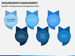 Requirements Management PPT Slide 7