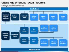 Onsite Offshore Team Structure PPT Slide 1