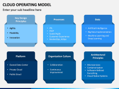 Cloud Operating Model PPT Slide 7