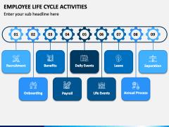 Employee Life Cycle Activities PPT Slide 1