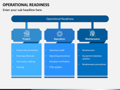 Operational Readiness PPT Slide 1