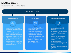 Shared Value PPT Slide 3