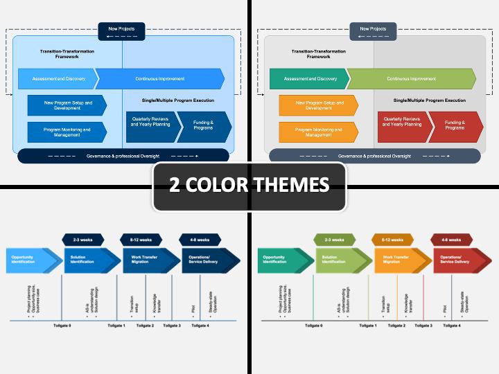 Delivery Methodology PPT Cover Slide