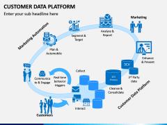 Customer Data Platform PPT Slide 6
