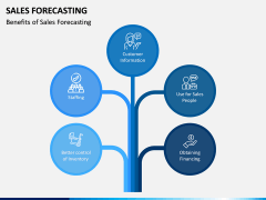 Sales Forecasting PPT Slide 15