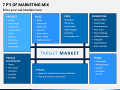 7P's of Marketing Mix PPT Slide 3