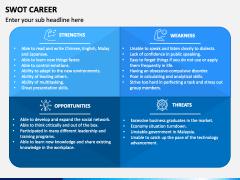 SWOT Career PPT Slide 1