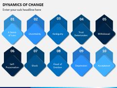 Dynamics of Change PPT Slide 5