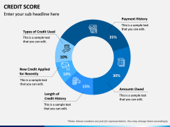 Credit Score PPT Slide 5