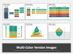 Product Backlog PPT Multicolor Combined