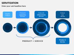 Servitization PPT Slide 6